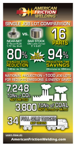 AFW Infographic Eco Green