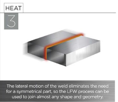 Linear Friction Welding Technology - Step 3: Heat
