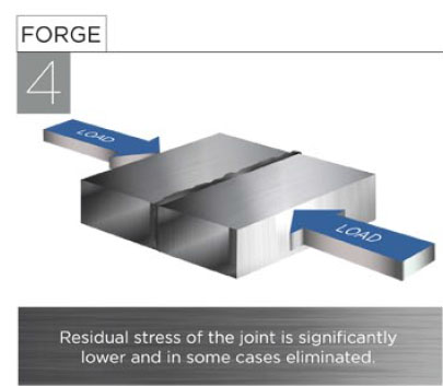 Linear Friction Welding Technology - Step 4: Forge