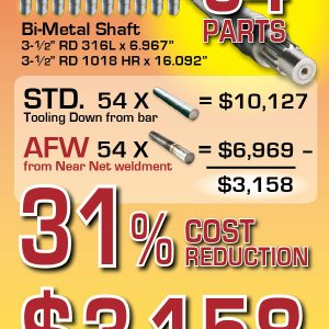 AFW Cost Comparison Infographic